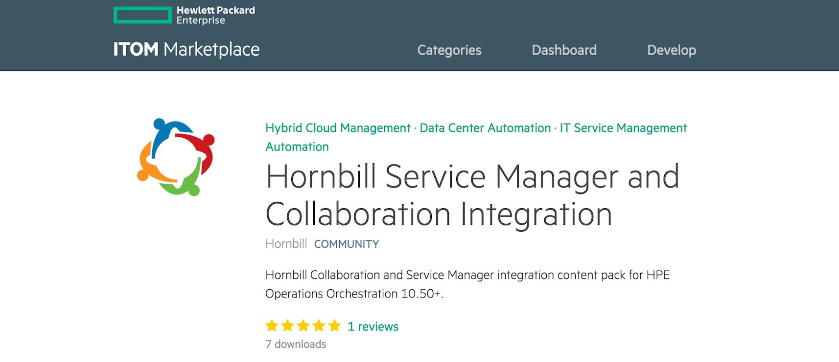 INTEGRATION WITH HP OPERATIONS ORCHESTRATION 2