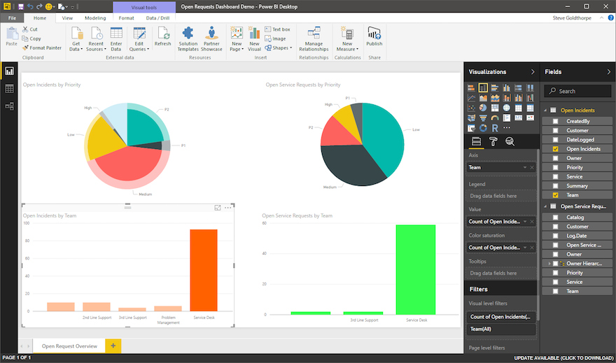 Integrating with Microsoft Power BI 1